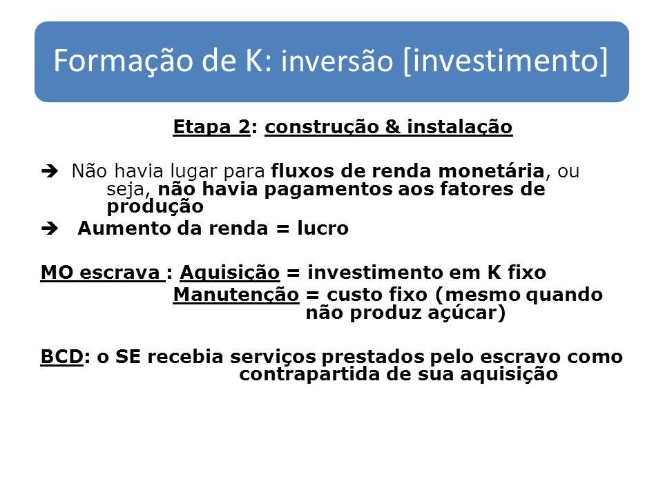 Formação de K: inversão [investimento]